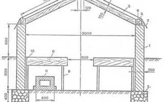 Чертежи теплицы из поликарбоната и других видов покрытия для дачных и приусадебных хозяйств