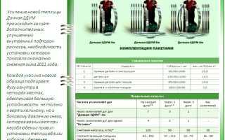 Теплица дачная 2ДУМ: обзор характеристик, сборка и модернизация