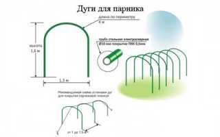 Металлические Дуги Для Парника: Детальная Инструкция