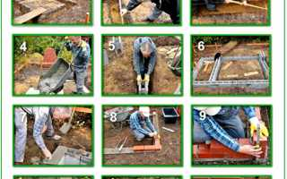 Фундамент под теплицу своими руками: как построить быстро и качественно