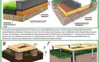Фундамент для теплицы из поликарбоната: обзор различных технологий