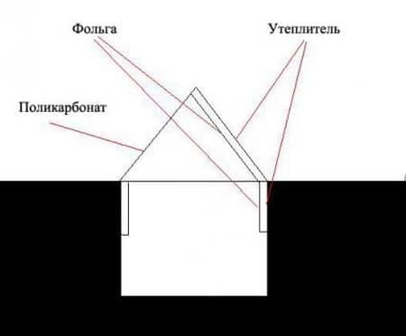 Схема строения теплицы Патия