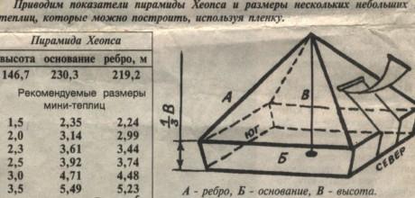 по образу пирамид Хеопса