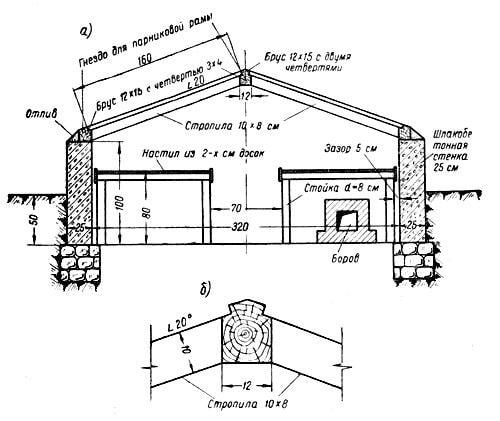 Схема строительства подземной теплицы