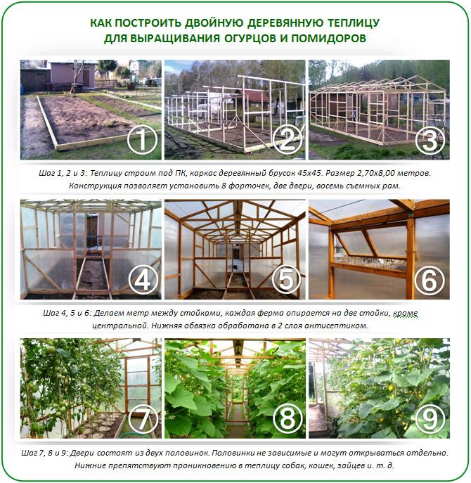 Как построить теплицу для огурцов и помидоров