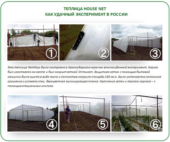 Строительство NetHouse в России