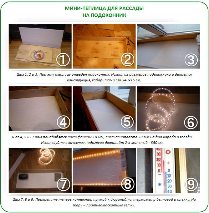 Как сделать мини-теплицу для подоконника