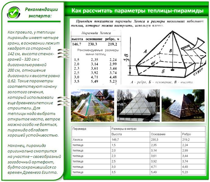 Устройство теплицы-пирамиды