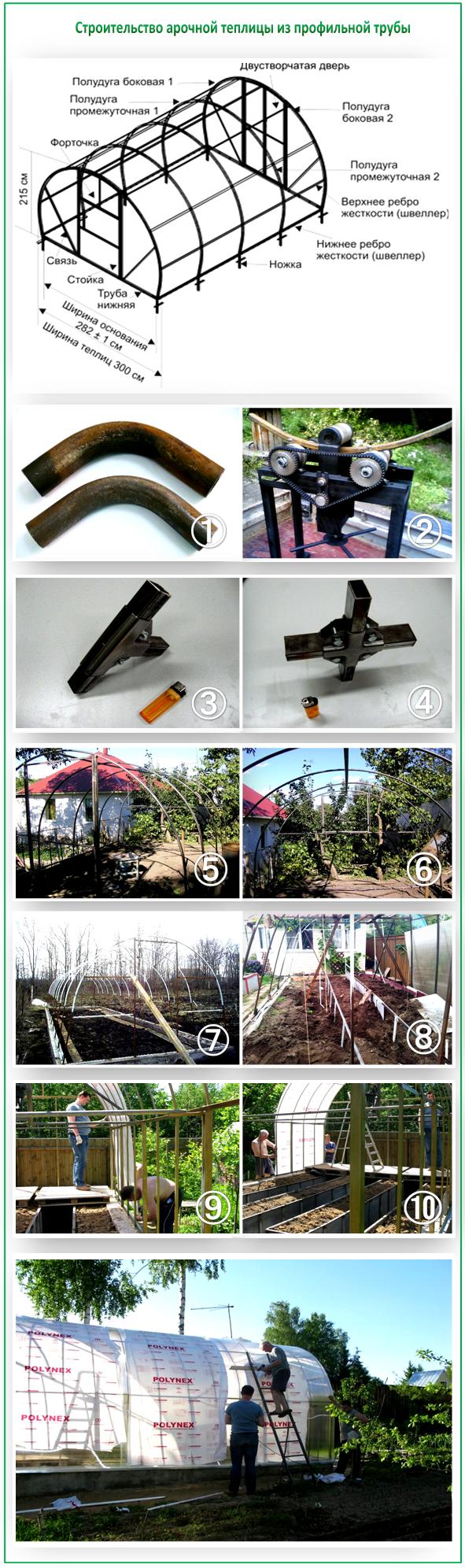 Строительство теплицы арочного типа из профильной трубы