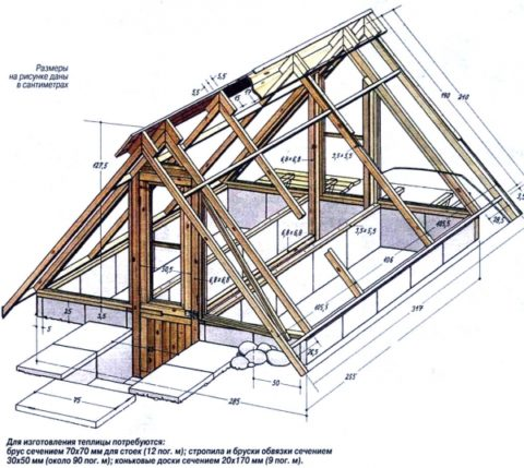 Чертеж строения