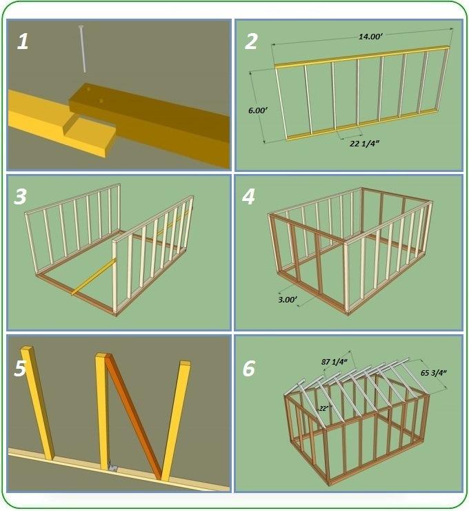 Принцип строительства теплицы на фундаменте из бруса