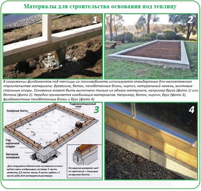 Какой материал используется в строительстве фундаментов для теплиц