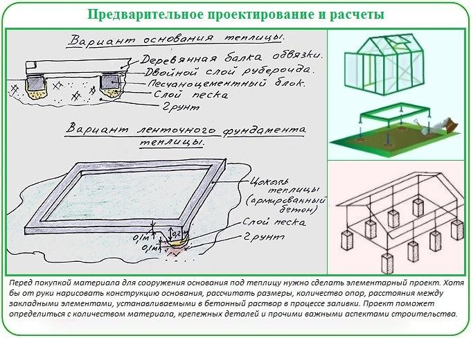 Как рассчитать и спроектировать фундамент для теплицы из поликарбоната