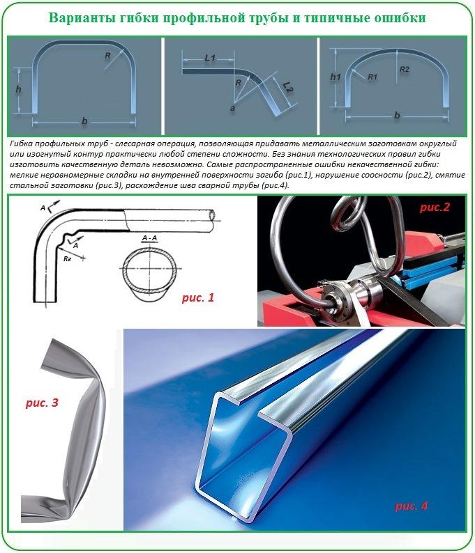 Как согнуть профильную трубу для теплицы