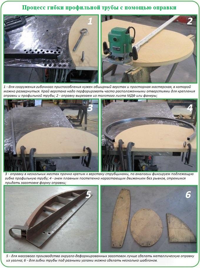 Как согнуть профильную трубу для теплицы без применения трубогиба