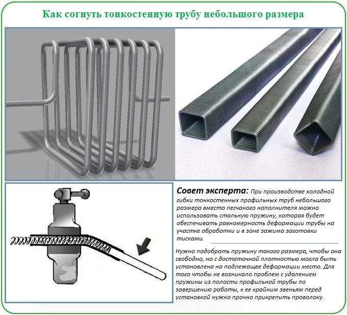 Приспособления для гибки металлических труб в домашних условиях