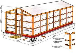 Обшивка торцовых стен и изготовление дверей