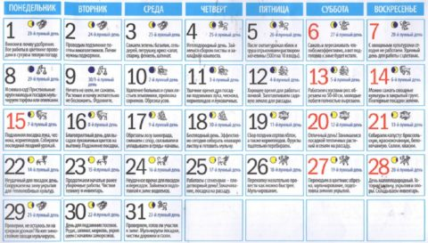 Лунный календарь на октябрь 2018 года