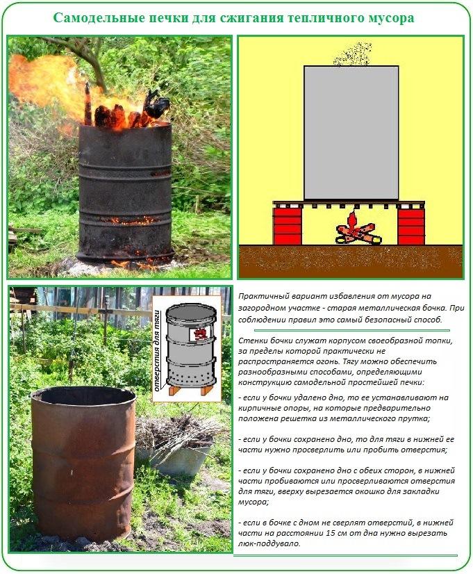 Сжигание мусора из теплицы на участке весной