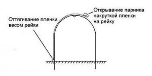 Схема эксплуатации