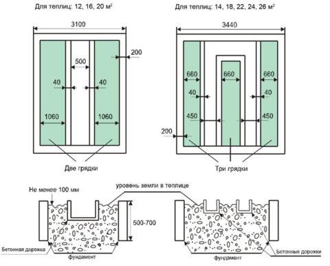Планировка теплиц с двумя и тремя грядками