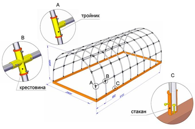 Сборка конструкции из металлопластика