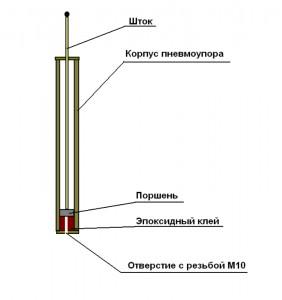 Схема гидроцилиндра из автомобильного упора