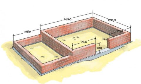 Схема кирпичного фундамента
