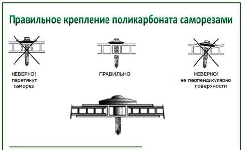 Способы крепления поликарбоната