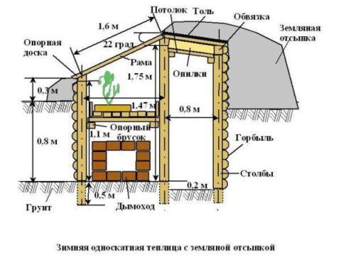 Схема односкатной теплицы
