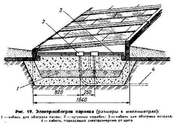Кабель для обогрева теплицы