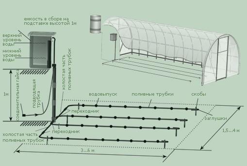 Технические характеристики и особенности конструкции