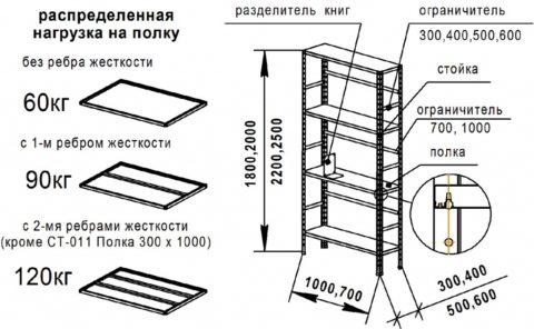 Универсальный стеллаж для теплицы